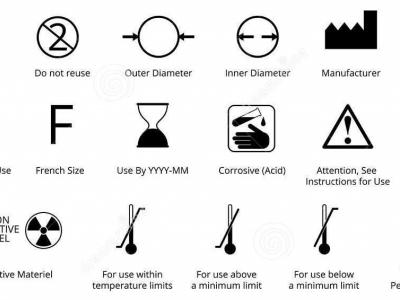 Графички симболи за медицинска средства